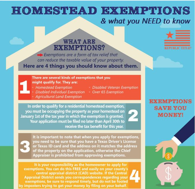 Homestead exempt